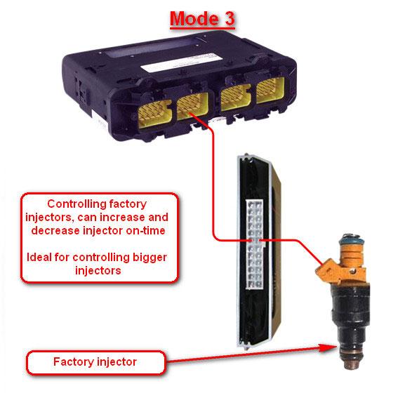 i-driver-bigger-injector